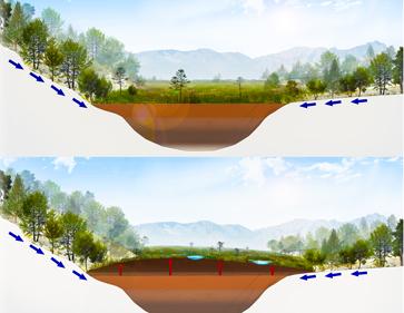 3D Visualisierung Entstehung der Moore